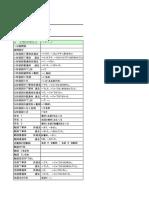 檢定四級  必背文法一覽表
