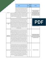 Kalahari Waterpark Position Requirements (5)