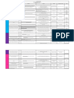 Plan de Mejoramiento Institucional 2017 - 2018 Resultados