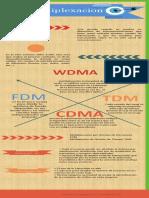 Infografias Multiplexacion