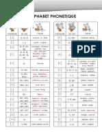 Alphabet Phonétique