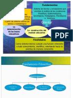 Fundamentos de La Educacion Parvularia