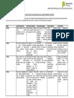 Secuencias Evolutivas- 3 a 6 años.pdf