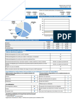 informe de diabetes en Argentina