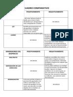 1- SIXTO -ESFERAS DE RECONOCIMIENTO.docx.docx