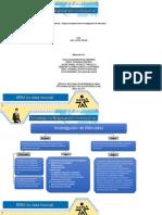 Evidencia 1 Mapa Conceptual sobre Investigacion de Mercados.doc