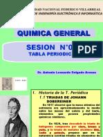 Sesion N_ 03 Tabla Periodica