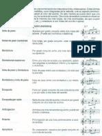 Notas Melodicas. Envia Dario Chitiva 9 Febrero 2015 (1)