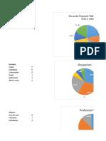 Encuestas Grafica
