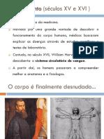 Fisioterapia Na Antiguidade, Idade Média e Renascimento.