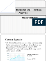 JK Tyre & Industry - Technical Analysis