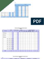 Data Sd - Sederajat 2014 Bakarangan