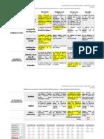 Evaluación de Objetivos - Caddeo, López & Torres