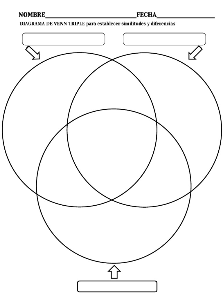 Diagrama de venn pooptronica