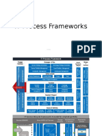 IT Processs Framework