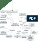 modelos de gestión.pdf