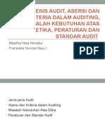 Jenis-jenis Audit, Asersi Dan Kriteria Dalam Auditing FIX