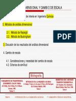 Tema 5. Analisis Dimensional y Cambio de Escala