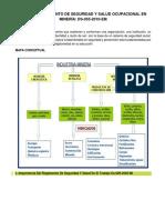 Tema 02 Reglamento de Seguridad y Salud Ocupacional en Minería
