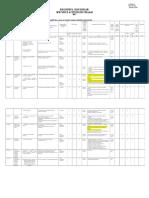 Registru Risc - Cpiaam 2017