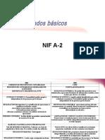 Nif a2 Postulados Básicos