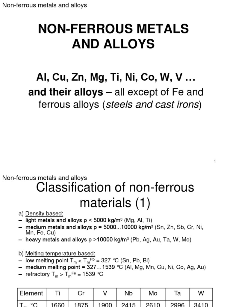 Nonferrous metals and alloypptx heat treating alloy ccuart Choice Image