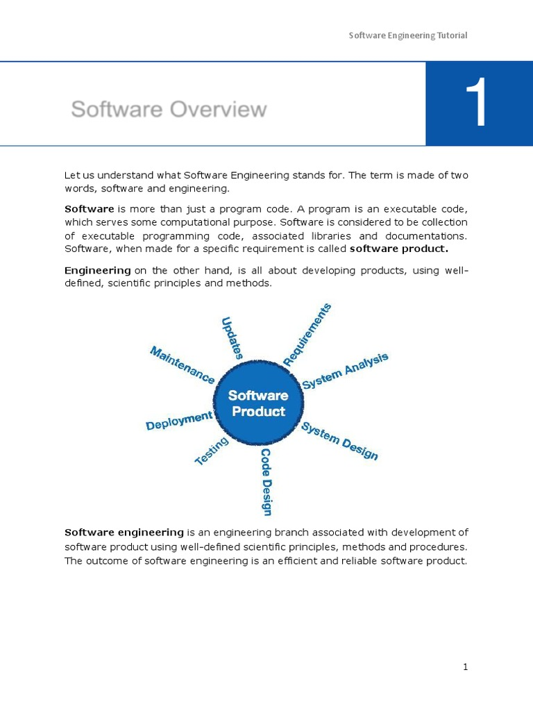 Software Engineering Tutorial Software Development Software Development Process