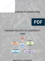 Laws in Hospitality (Simplified)