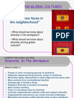 Religious Diversity of Workers