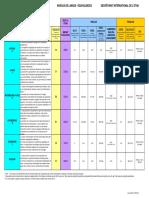 language-test-equivalence_fre (1).pdf