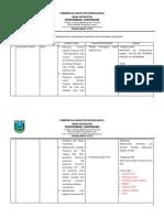 Matrik Uraian Tugas Pj Dan Pelaksana Ukm