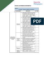Matrices y Calificacion - Pruebas de Salida - Matemática