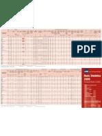 Basic Statistics 2006 Web