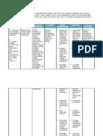 Health Education Plan-diarrhea | Diarrhea | Human Feces