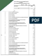 Buget MMACA-rectificare