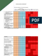 Autoevaluaciondecompetencias 3 140511013908 Phpapp01 (1)
