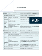 all phrasal verbs.doc