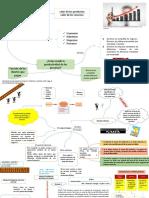 02-Clase 3 Productividad AOI.pptx
