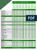 US_Nutrition_Values.pdf