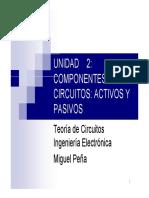 t02-Componentes de Circuitos Activos y Pasivos-b-presentación