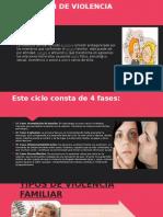 consecuenciasdelaviolenciafamiliar-140725092217-phpapp02 (1).pptx