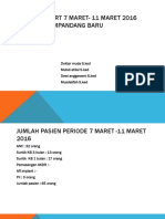 PKM Jumpandang Baru Morning Report 7 Maret- 11 Maret 2016