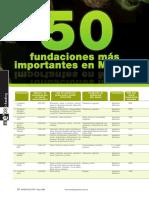 50 Mejores Fundaciones