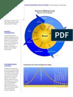 CHP Buyer-Ctrd Sales System Tip Sheet