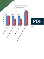 Grafik Pkp Perkesmas 2017