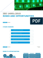 Risks and Opportunities ISO14001-2015