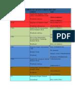 Libros curso 2016-2017 def.pdf