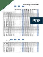 Hitungan Nilai Ujian Kenaikan Kelas & Rekap (Per Tema & Mapel)