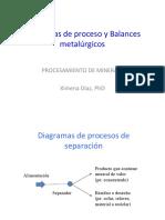Presentacion6 Diagramas&Balances