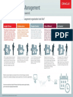 Modern-project-management-info.pdf